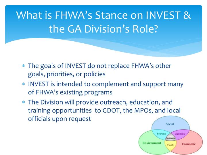 What is FHWA's Stance on INVEST & the GA Division's Role?