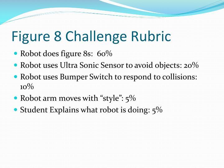 Figure 8 Challenge Rubric