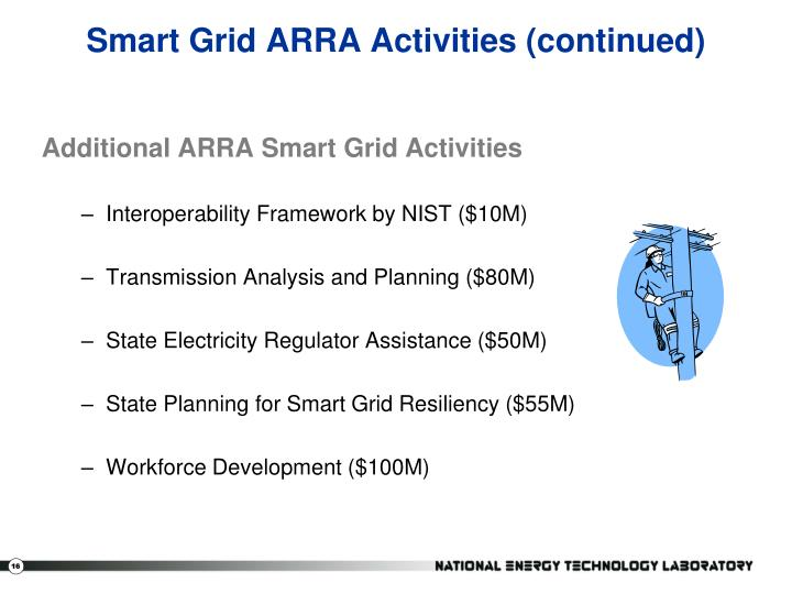Smart Grid ARRA Activities (continued)