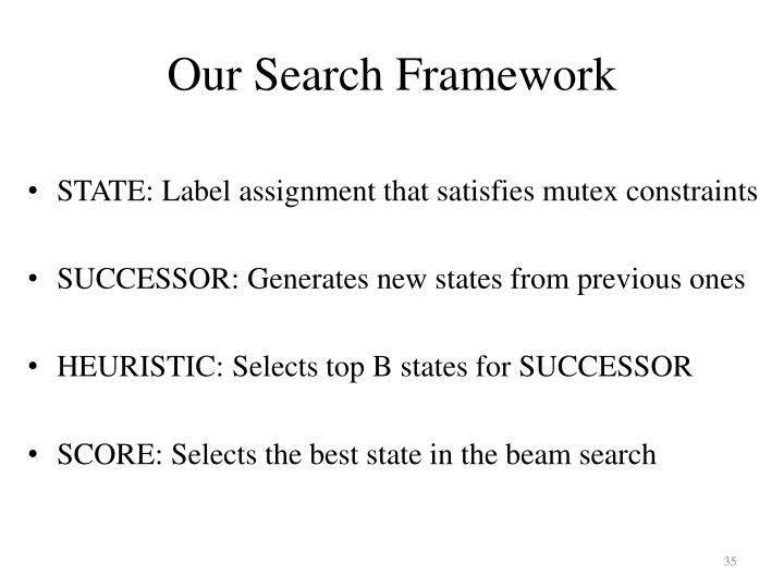 Our Search Framework