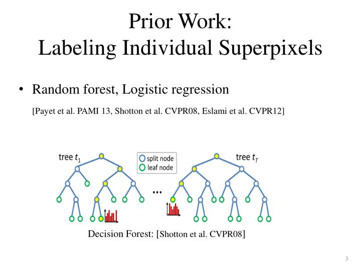 Prior work labeling individual superpixels