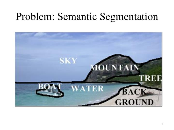 Problem semantic segmentation