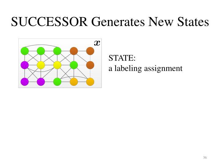 SUCCESSOR Generates New States