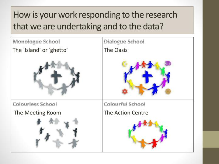 How is your work responding to the research that we are undertaking and to the data?