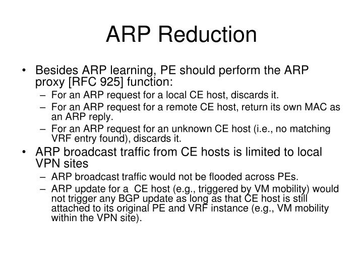 ARP Reduction