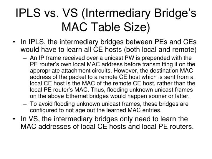 IPLS vs. VS (Intermediary Bridge's MAC Table Size)