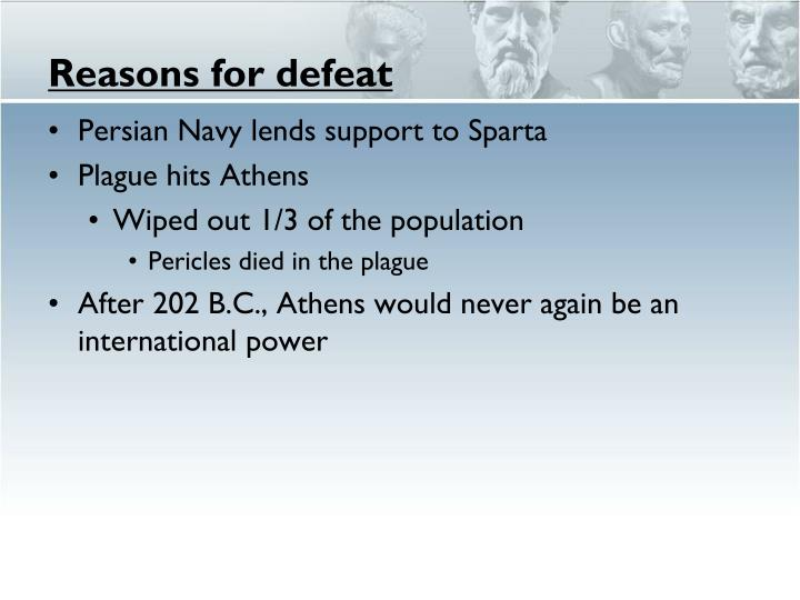 Reasons for defeat