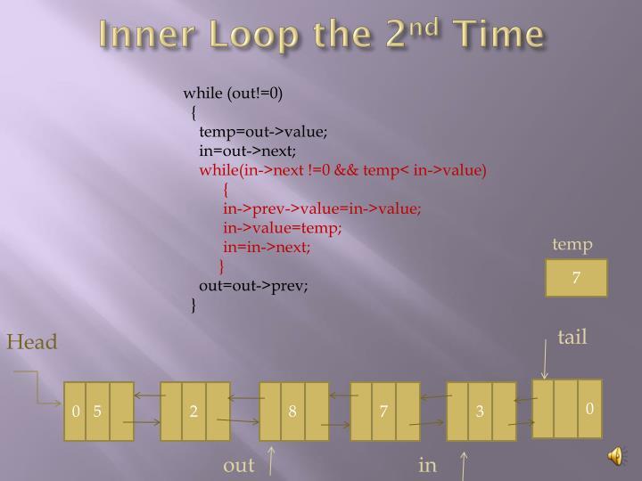 Inner Loop the 2