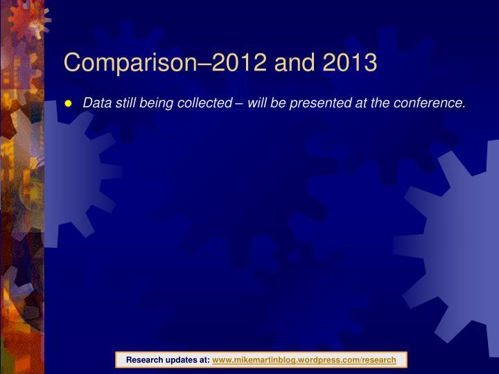 Comparison–2012 and 2013