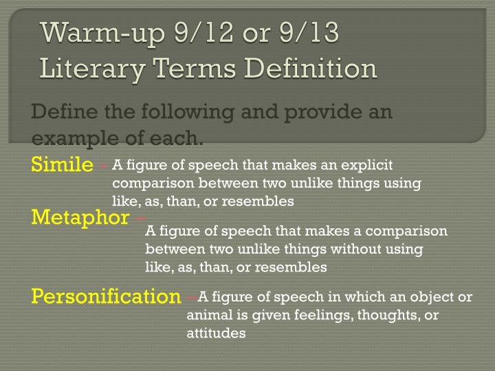 an explanation of each of the following terms speech language communication T he term speech, language and communication needs (slcn) describes difficulties across one or many aspects of communication including: ☛ problems with producing speech sounds accurately ☛ stammering ☛ voice problems, such as hoarseness and loss of voice ☛ problems understanding language (making sense of what people say.