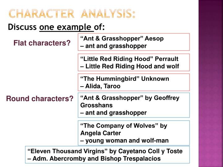 Character  analysis:
