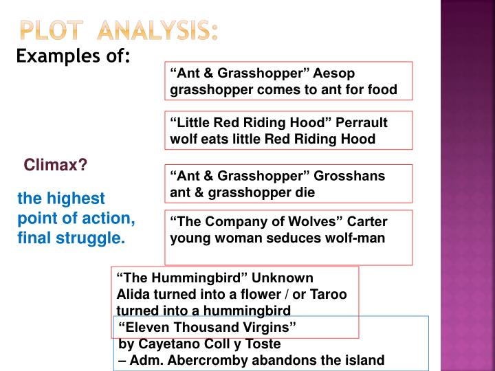plot  analysis: