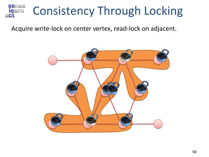 Consistency Through Locking