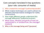 core concepts translated in key questions your role consumer of media