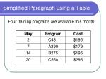 simplified paragraph using a table