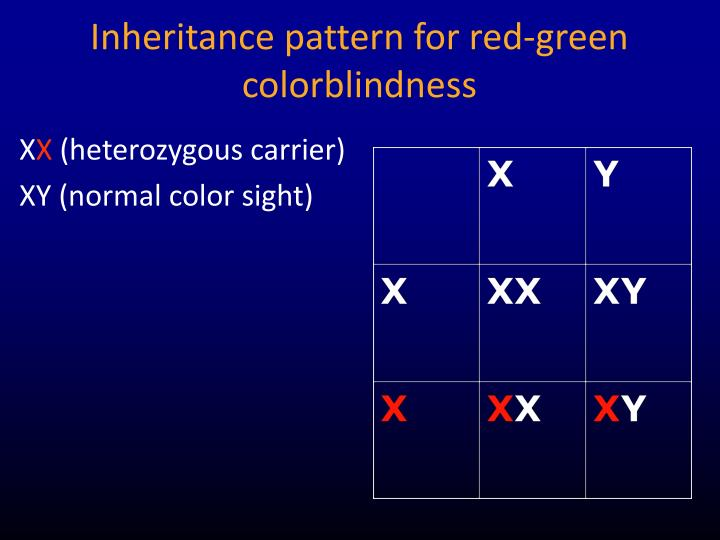 Inheritance pattern for red-green colorblindness