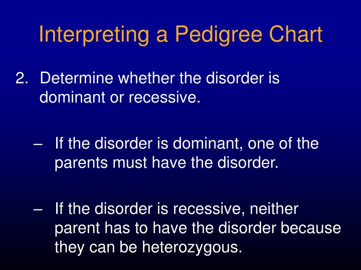 Interpreting a Pedigree Chart