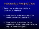 interpreting a pedigree chart1