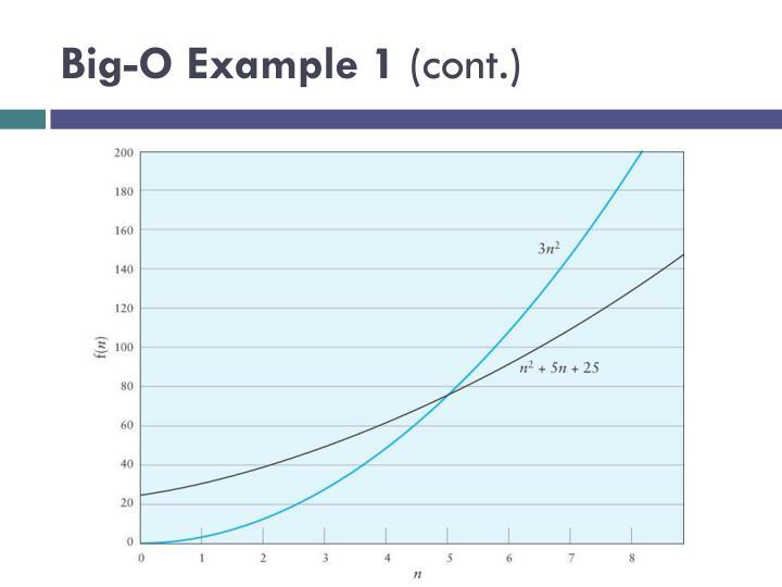 Big-O Example 1