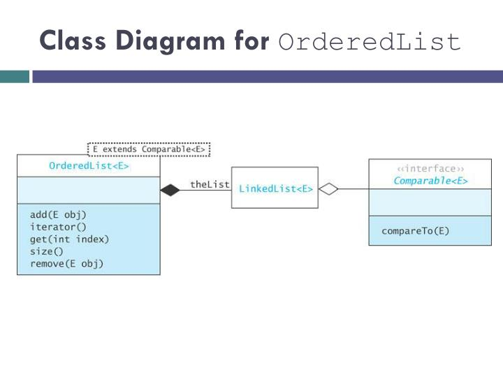 Class Diagram for