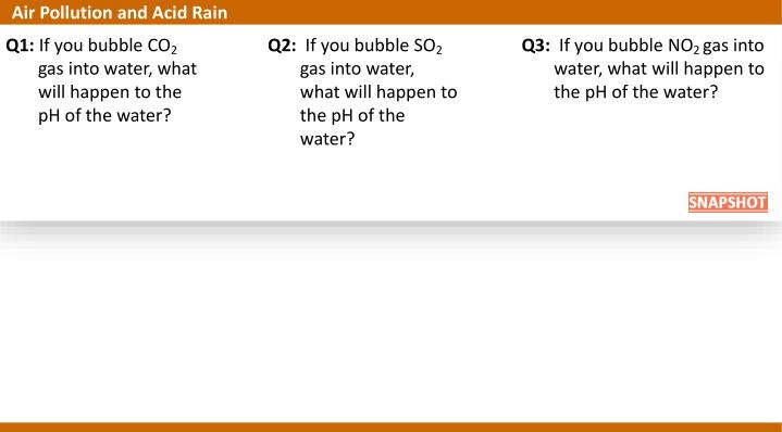 Air Pollution and Acid Rain