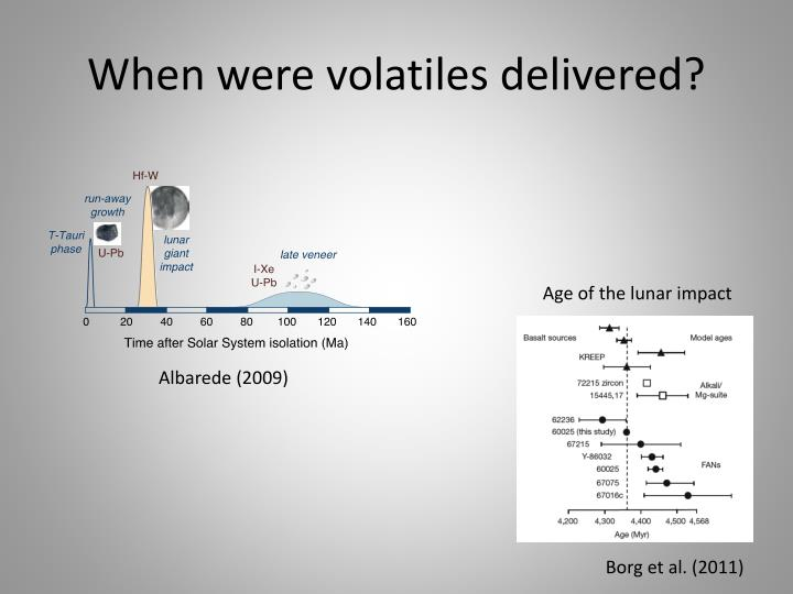 When were volatiles delivered?
