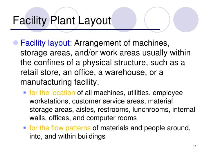 Facility Plant Layout