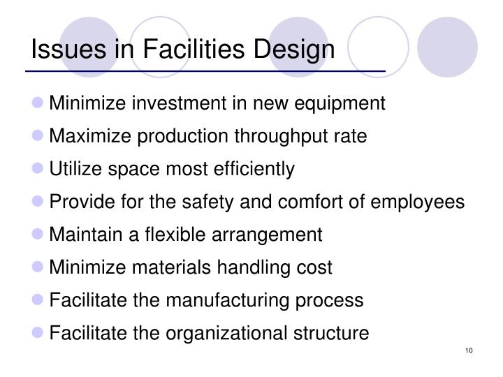 Issues in Facilities Design