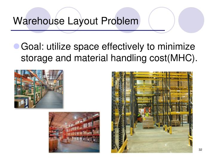 Warehouse Layout Problem