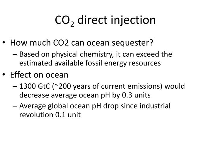 Co 2 direct injection