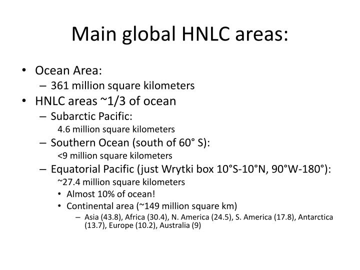 Main global HNLC areas: