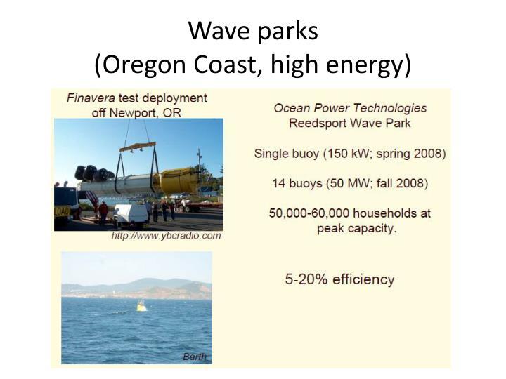 Wave parks