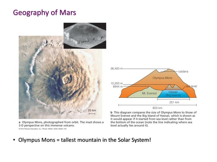 Geography of mars