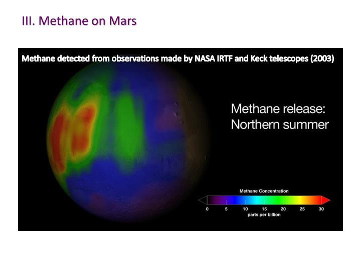 III. Methane on Mars