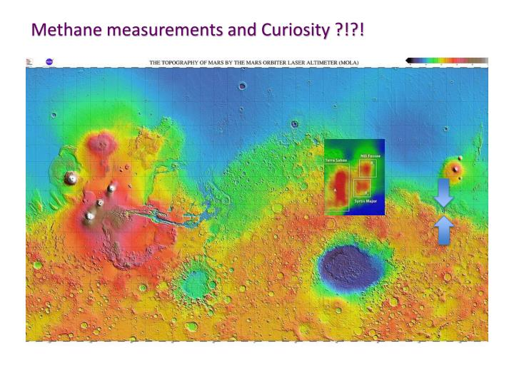 Methane measurements and Curiosity ?!?!