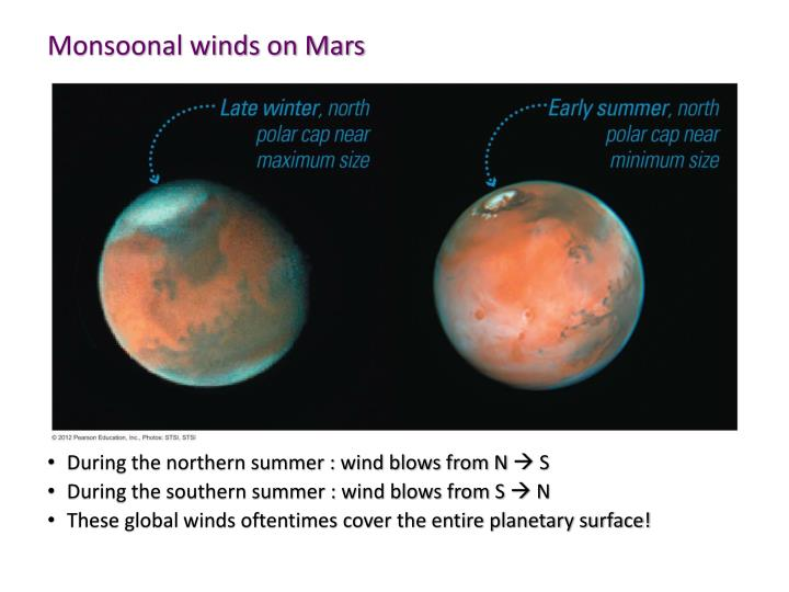 Monsoonal winds on Mars