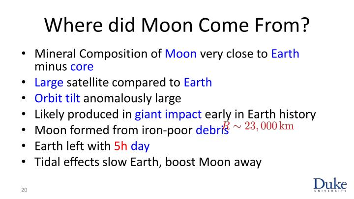 Where did Moon Come From?