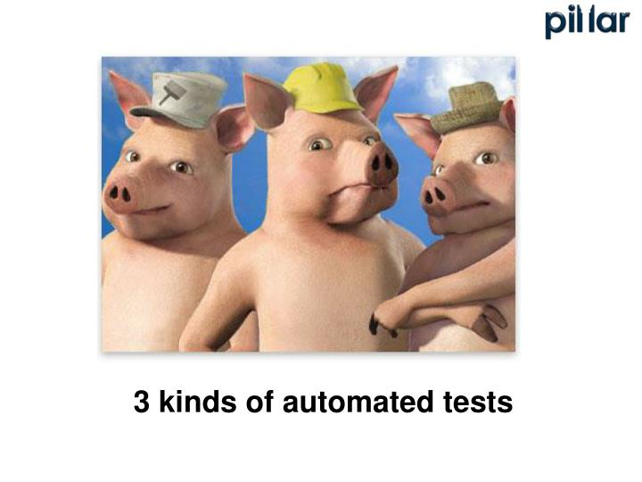 3 kinds of automated tests