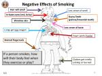 negative effects of smoking