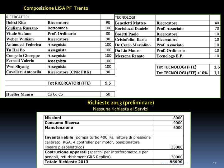 Composizione LISA PF  Trento