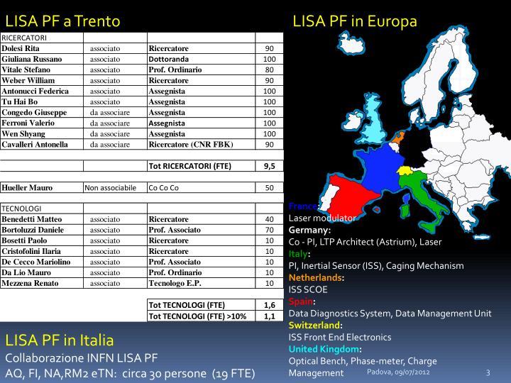LISA PF a Trento