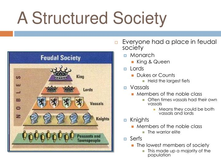A Structured Society