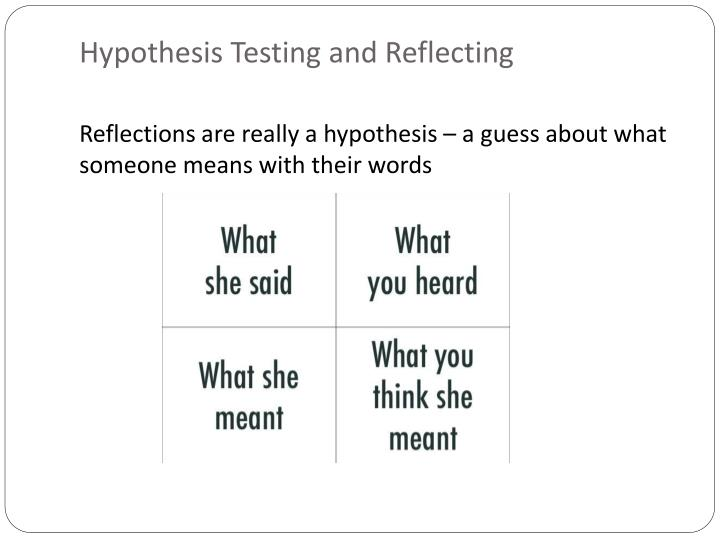 Hypothesis Testing and Reflecting