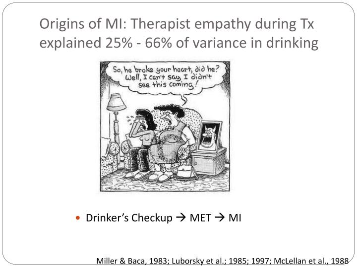 Origins of MI: Therapist empathy during