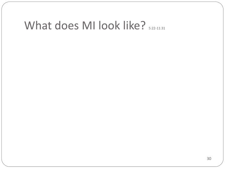 What does MI look like