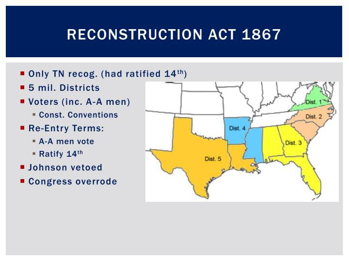 Reconstruction Act 1867