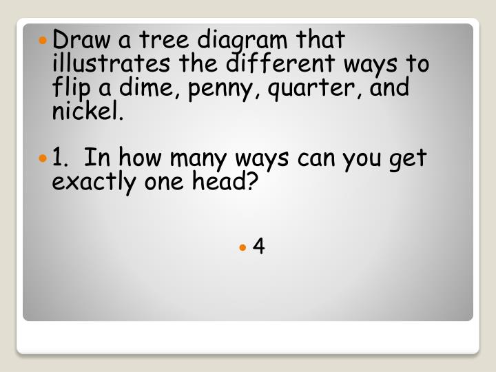 Draw a tree diagram that illustrates the different ways to flip a dime, penny, quarter, and nickel.