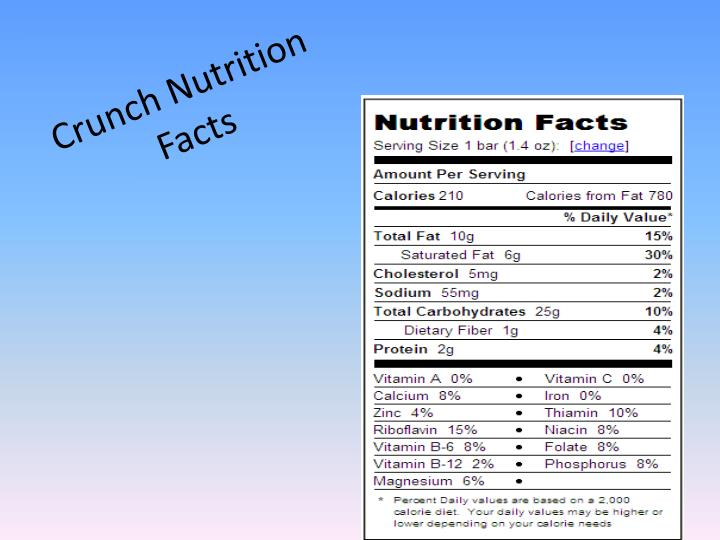 Crunch Nutrition Facts