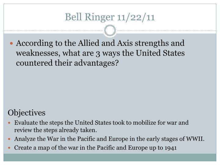 Bell Ringer 11/22/11
