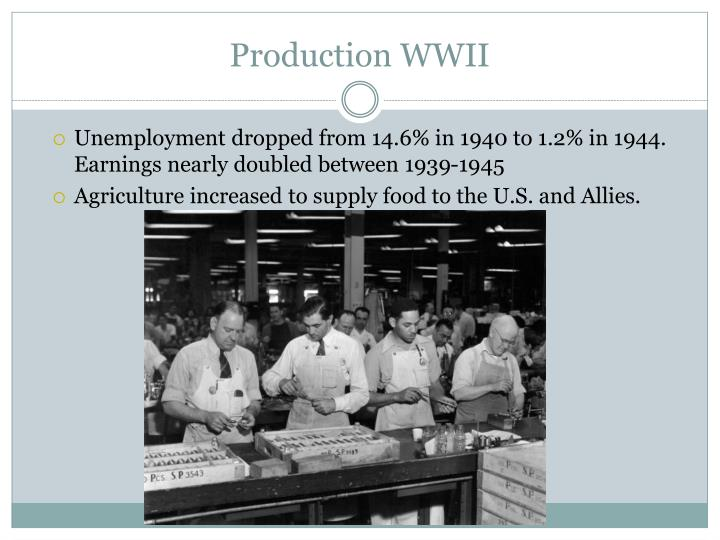 Production WWII